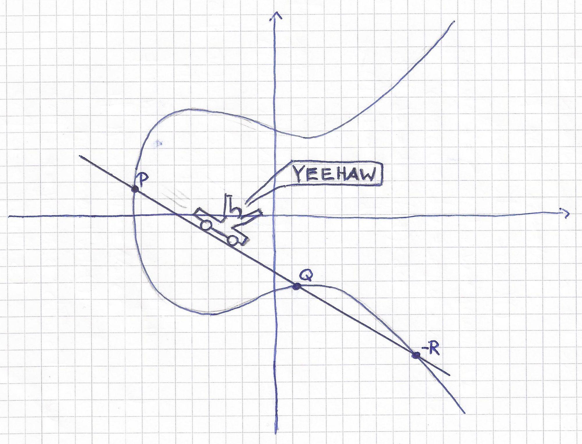 Known plaintext attack on elliptic curve signatures